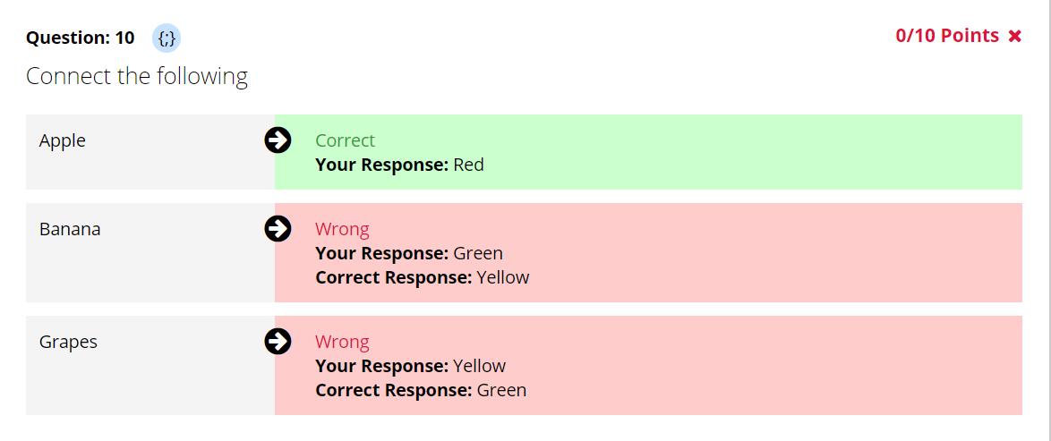 Incorrect Answer - Rich Quiz Reports