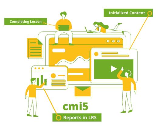 WordPress cmi5 Support
